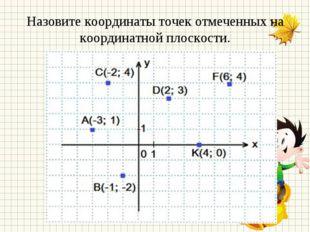 Назовите координаты точек отмеченных на координатной плоскости.