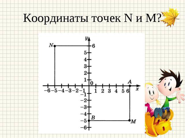 Координаты точек N и M?