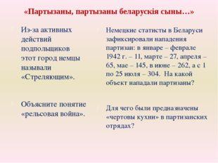 «Партызаны, партызаны беларускія сыны…» Из-за активных действий подпольщиков