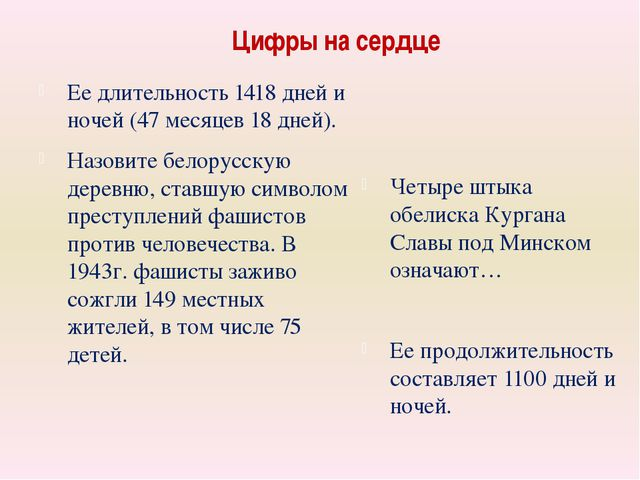 Цифры на сердце Ее длительность 1418 дней и ночей (47 месяцев 18 дней). Назов...