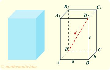 http://mathematichka.ru/ege/problems/b9_images/b9_par0.jpg