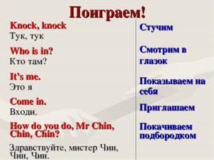 Поиграем! Knock, knock Тук, тук Who is in? Кто там? It's me. Это я Come in. В