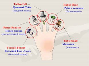 Tommy-Thumb — Большой Том, «Сам» (большой палец) Petter-Poin-ter — Питер-указ