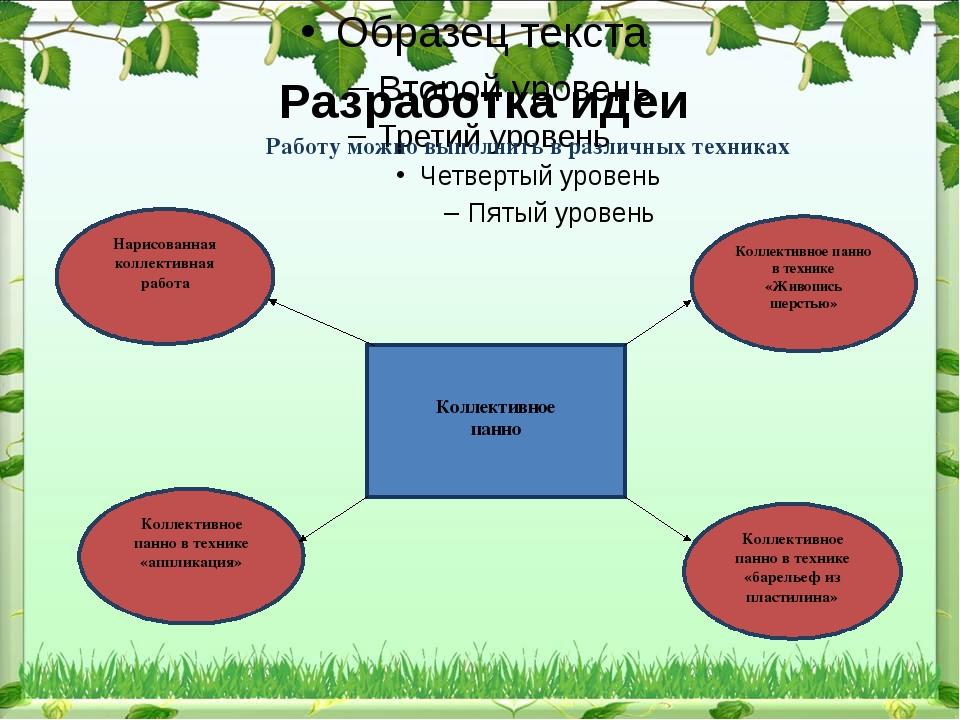 Коллективное панно Нарисованная коллективная работа Коллективное панно в тех...