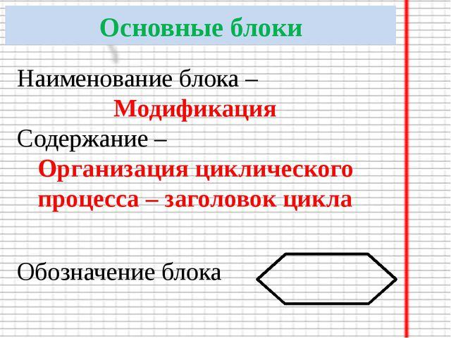 Основные блоки Наименование блока – Модификация Содержание – Организация цикл...