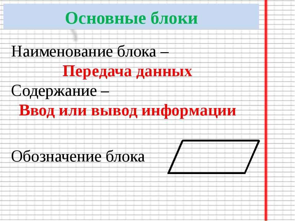 Основные блоки Наименование блока – Передача данных Содержание – Ввод или выв...