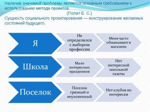 Наличие значимой проблемы является основным требованием к использованию метод