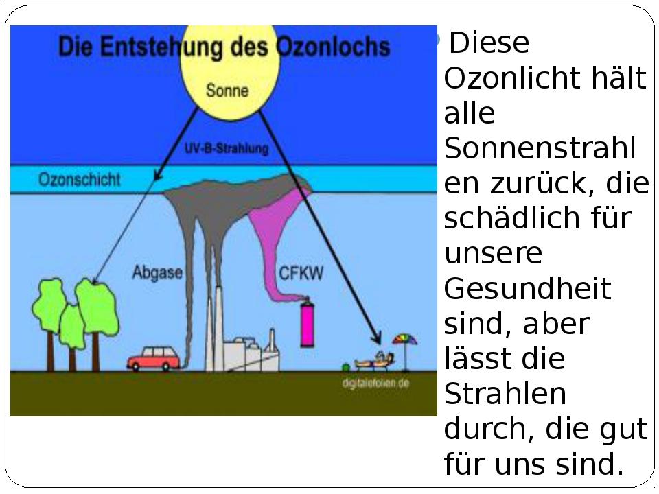 Diese Ozonlicht hält alle Sonnenstrahlen zurück, die schädlich für unsere Ges...