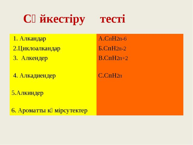 Сәйкестіру тесті 1. АлкандарА.СпН2п-6 2.ЦиклоалкандарБ.СпН2п-2 3. Алкендер...