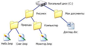 http://festival.1september.ru/articles/538327/2.jpg