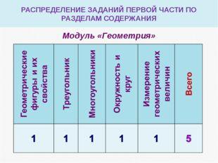 РАСПРЕДЕЛЕНИЕ ЗАДАНИЙ ПЕРВОЙ ЧАСТИ ПО РАЗДЕЛАМ СОДЕРЖАНИЯ Модуль «Геометрия»