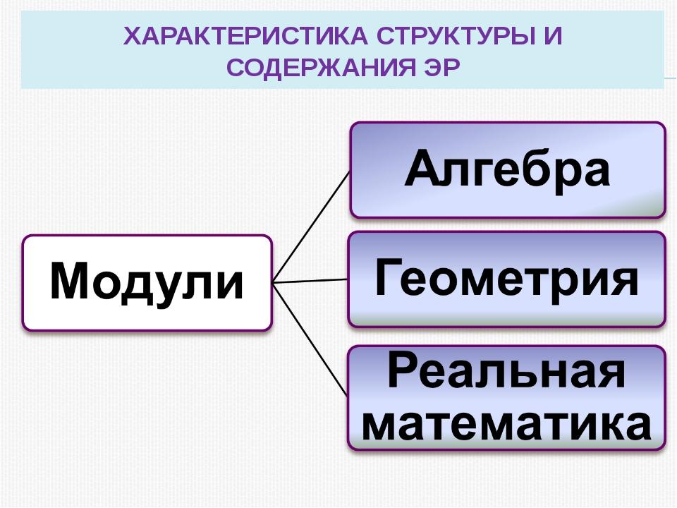 ХАРАКТЕРИСТИКА СТРУКТУРЫ И СОДЕРЖАНИЯ ЭР