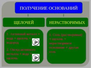 ПОЛУЧЕНИЕ ОСНОВАНИЙ ЩЕЛОЧЕЙ НЕРАСТВОРИМЫХ 1. Активный металл + вода = щелочь