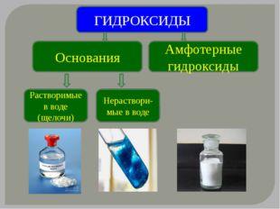 ГИДРОКСИДЫ Амфотерные гидроксиды Растворимые в воде (щелочи) Нераствори-мые в