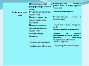 Работа по теме урока Индивидуальный и дифференцированный под