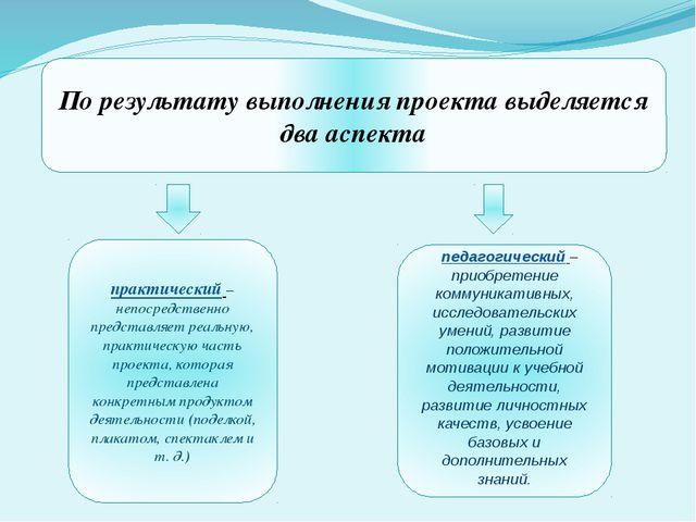 По результату выполнения проекта выделяется два аспекта По результату выполне...