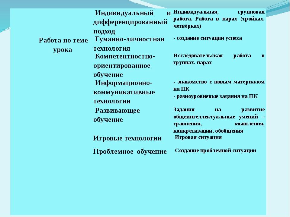 Работа по теме урока Индивидуальный и дифференцированный под...