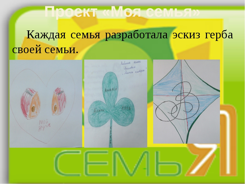 Проект «Моя семья» Каждая семья разработала эскиз герба своей семьи. 2А: Агее...