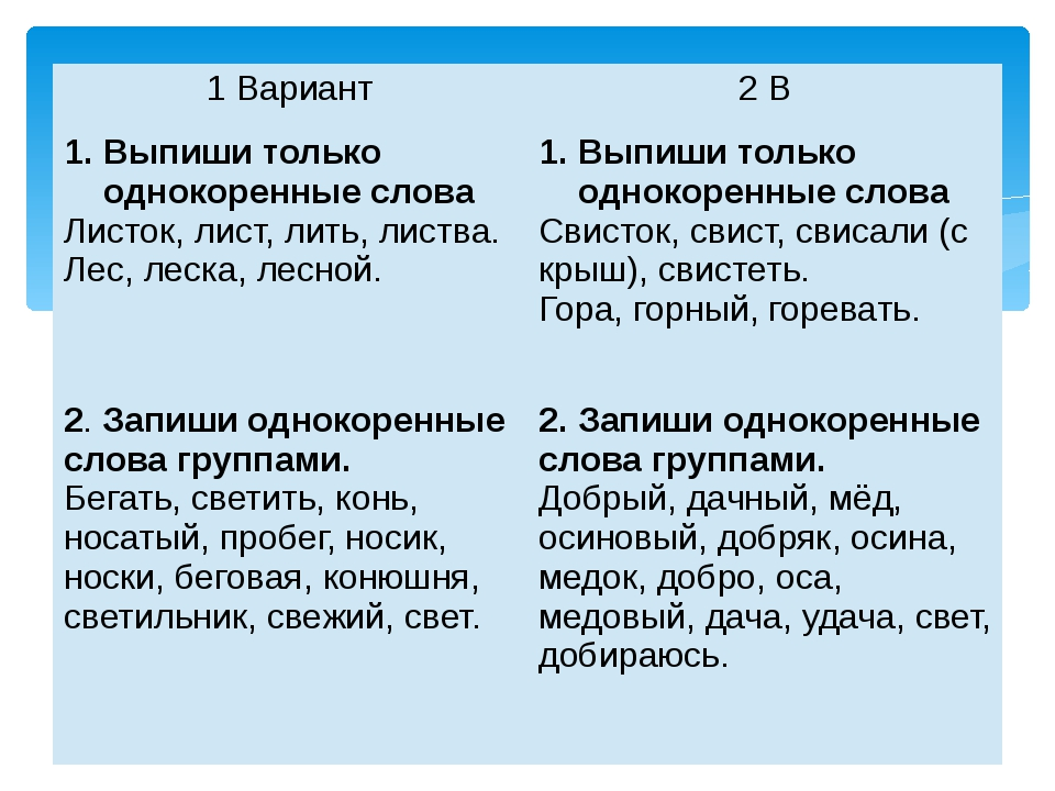 1Вариант 2 В Выпиши только однокоренные слова Листок, лист, лить, листва. Ле...