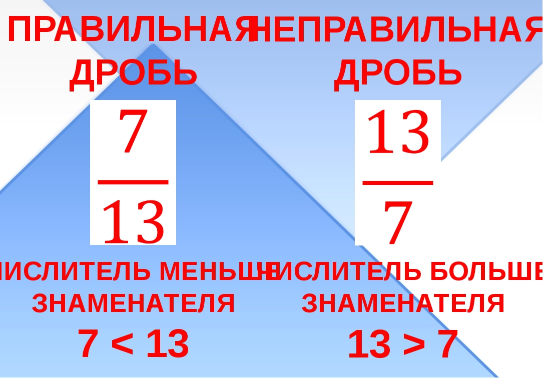 ПРАВИЛЬНАЯ ДРОБЬ НЕПРАВИЛЬНАЯ ДРОБЬ ЧИСЛИТЕЛЬ МЕНЬШЕ ЗНАМЕНАТЕЛЯ 7 < 13 ЧИСЛИ...