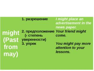 might (Past from may) 1. разрешение I might place an advertisement in the new
