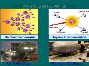 Атом-төш боеприпаслары: Атом бомбасы Атом-төш минасы Атом- төш снаряды Тирәнл
