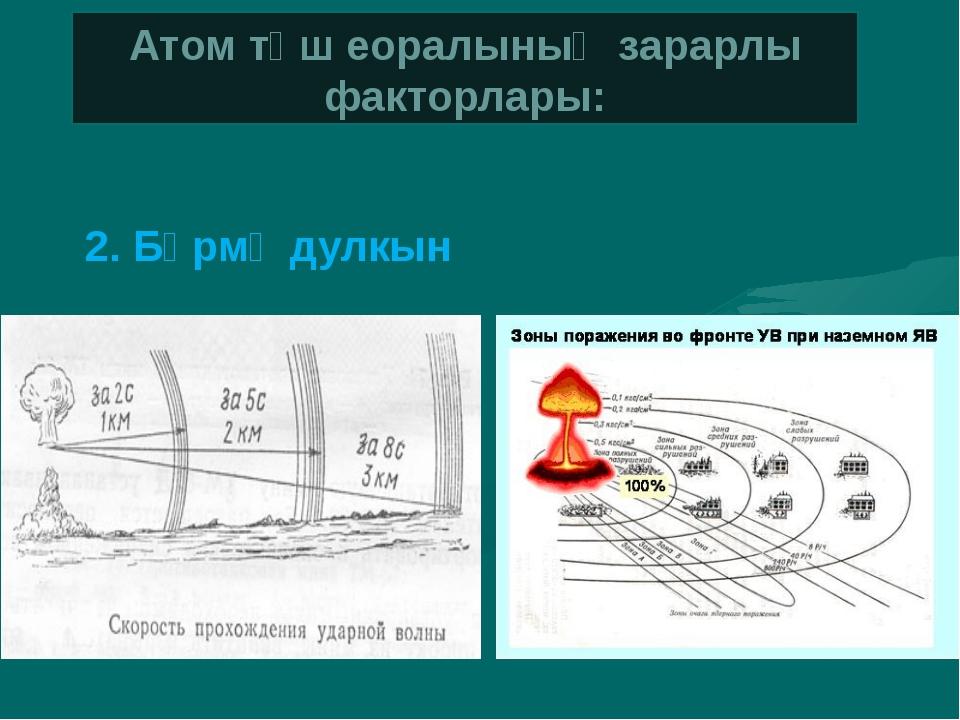Атом-төш коралының зарарлы факторлары: 3. Үтеп керүчән радиация
