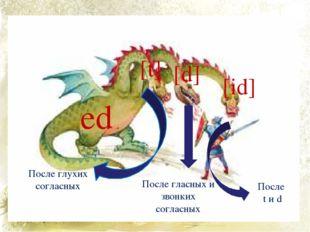 ed [t] [d] [id] После глухих согласных После гласных и звонких согласных Посл