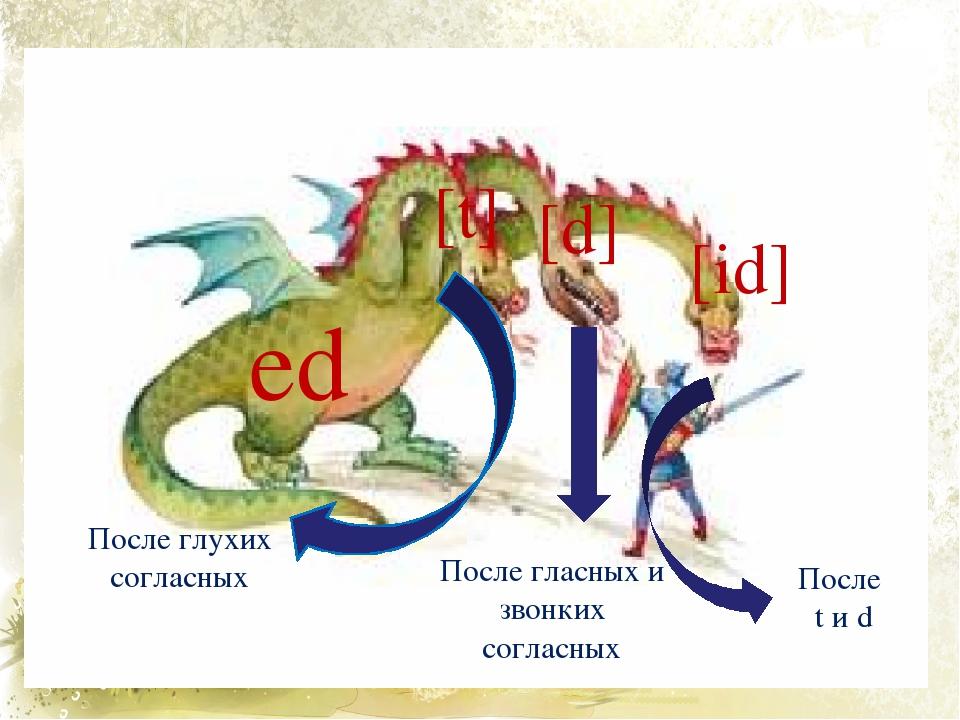 ed [t] [d] [id] После глухих согласных После гласных и звонких согласных Посл...