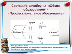 Фишбоун( рыбья косточка) голова – проблемный вопрос, верхние косточки – основ
