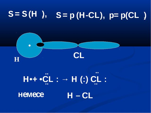 • H CL H•+ •CL : → H (:) CL : ¨ ¨ ¨ ¨ немесе H – CL S = S (H ), 2 S = p (H-CL...