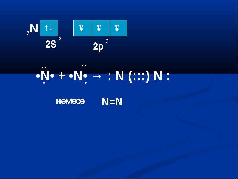 N 7 ↑↓ 2S 2 ↑ ↑ ↑ 2p 3 •N• + •N• → : N (:::) N : ¨ ¨ • • немесе N=N