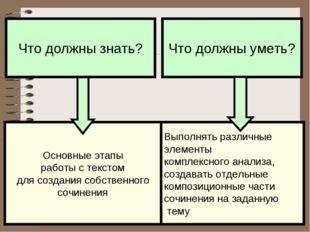 Что должны уметь? Что должны знать? Основные этапы работы с текстом для созда
