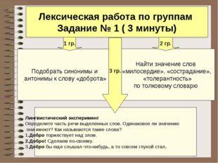 Лексическая работа по группам Задание № 1 ( 3 минуты) Подобрать синонимы и ан