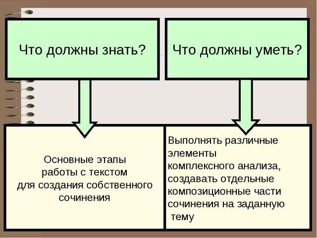 Что должны уметь? Что должны знать? Основные этапы работы с текстом для созда...