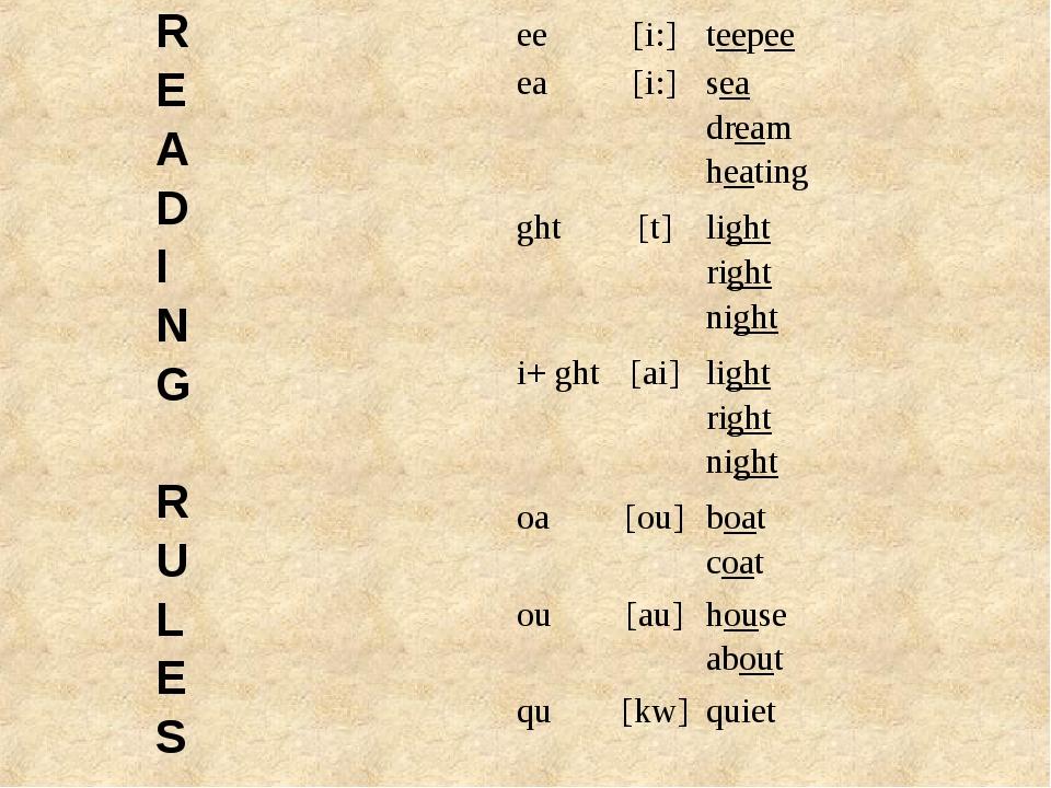 R E A D I N G R U L E S ee[i:]teepee ea[i:]sea dream heating ght[t]ligh...