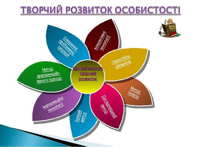 Створення проблемних ситуацій Самостійна діяльність Метод диференційо- ваного...
