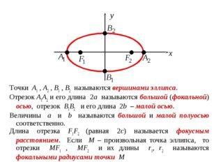 Точки A1 , A2 , B1 , B2 называются вершинами эллипса. Отрезок A1A2 и его длин