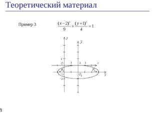 Теоретический материал * Пример 3