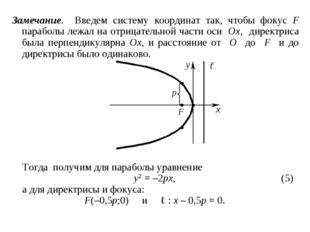 Замечание. Введем систему координат так, чтобы фокус F параболы лежал на отри