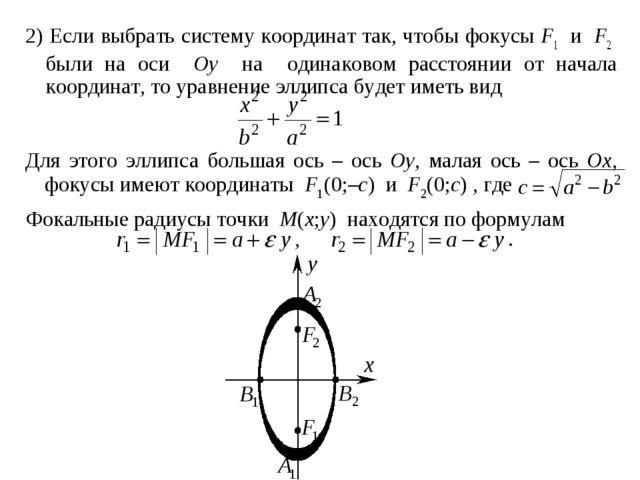 2) Если выбрать систему координат так, чтобы фокусы F1 и F2 были на оси Oy на...