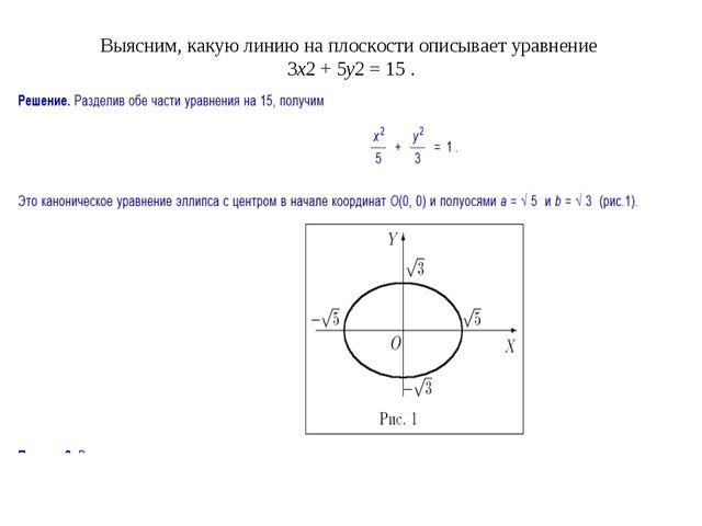 Выясним, какую линию на плоскости описывает уравнение 3x2 + 5y2 = 15.