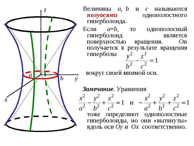 Величины a, b и c называются полуосями однополостного гиперболоида. Если a=b,...