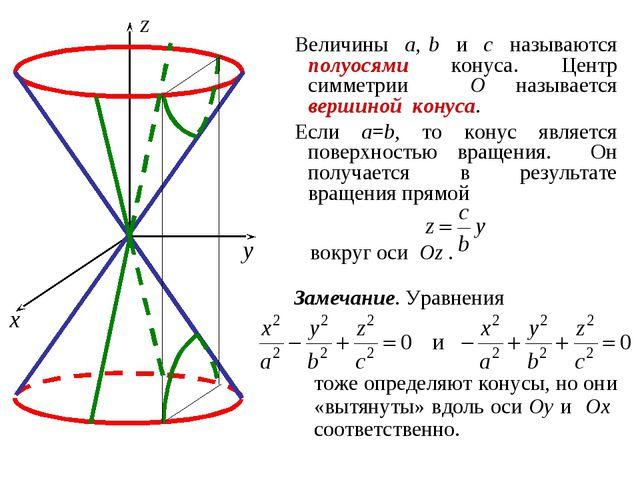 Величины a, b и c называются полуосями конуса. Центр симметрии O называется в...