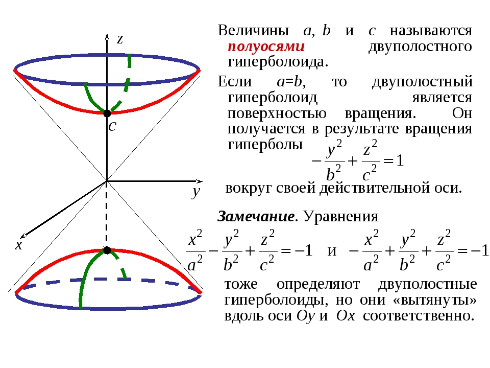Величины a, b и c называются полуосями двуполостного гиперболоида. Если a=b,...