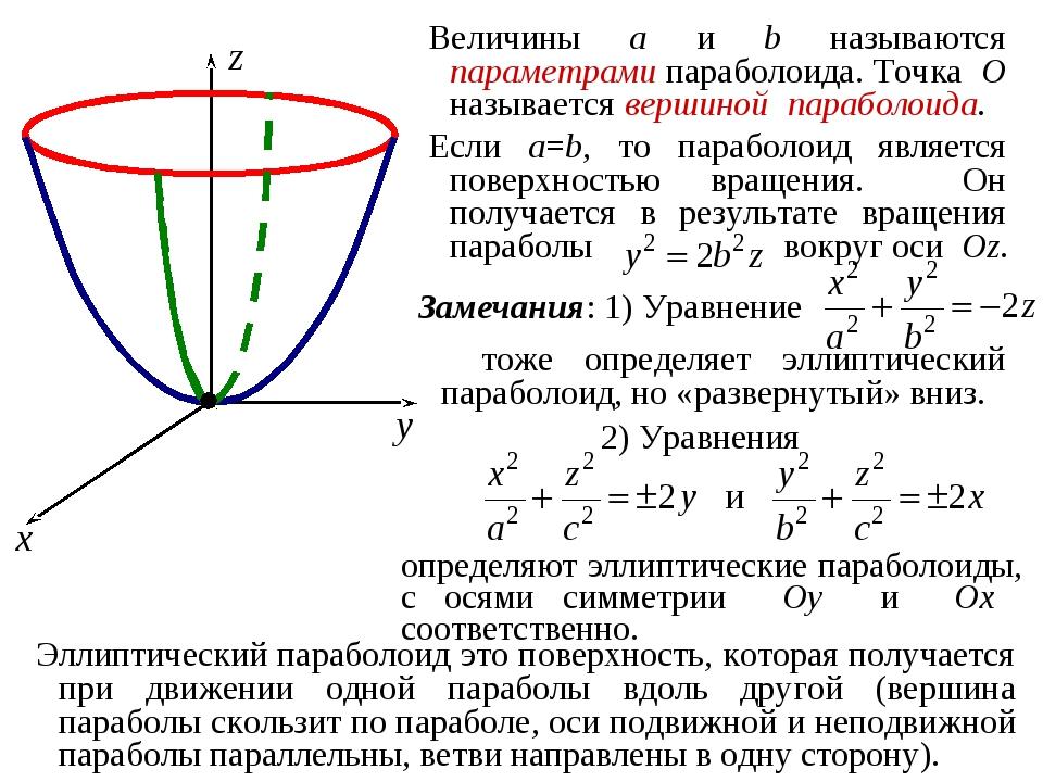 Величины a и b называются параметрами параболоида. Точка O называется вершино...