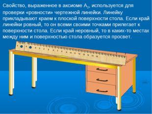 Свойство, выраженное в аксиоме А2, используется для проверки «ровности» черте