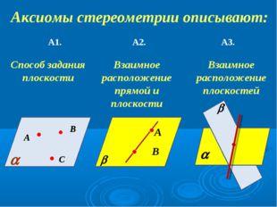 Аксиомы стереометрии описывают: А1. А2. А3. А В С  Способ задания плоскости