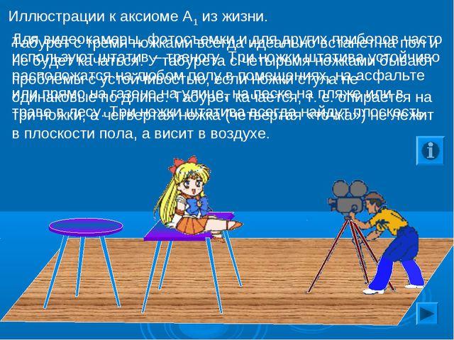 Иллюстрации к аксиоме А1 из жизни. Табурет с тремя ножками всегда идеально вс...