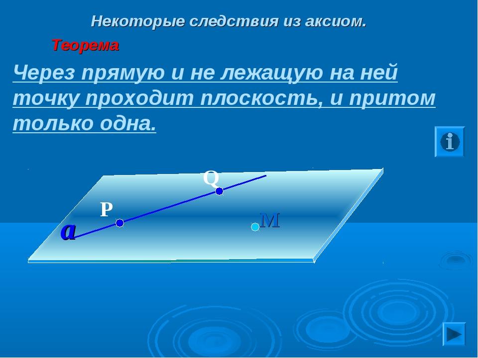 Некоторые следствия из аксиом. Теорема Через прямую и не лежащую на ней точк...